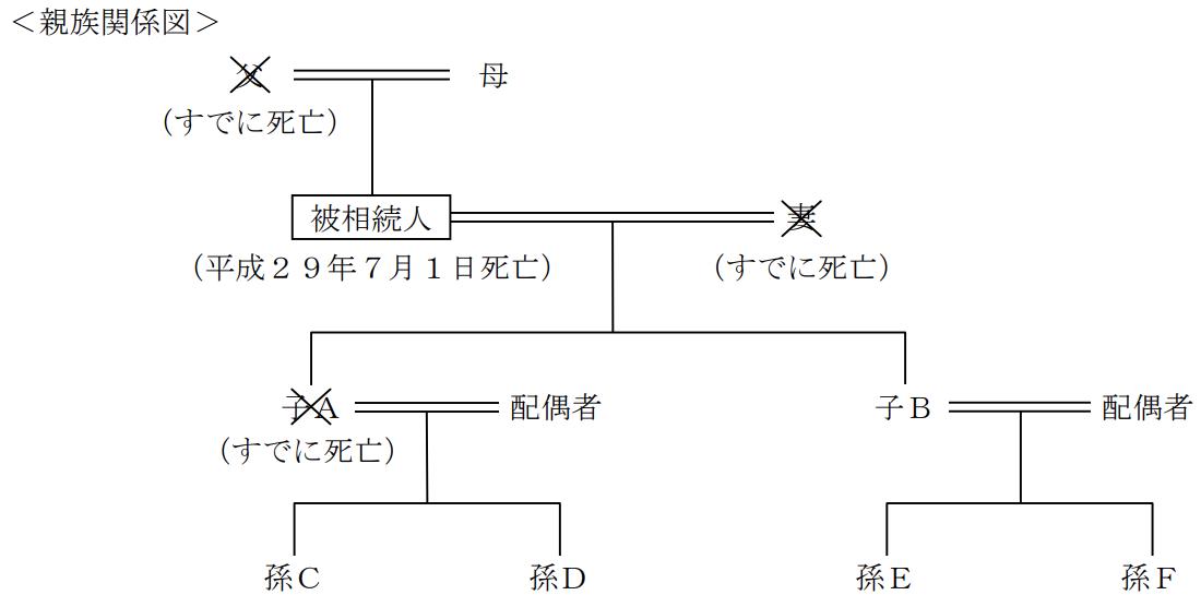 親族 関係 図